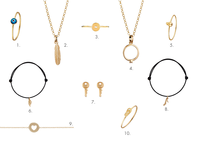 bijoux-blog