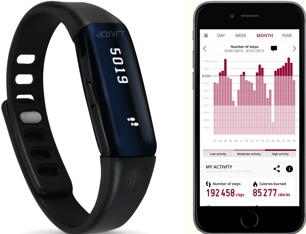Terraillon - Activi-T Band_With App